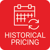 Historical Pricing
